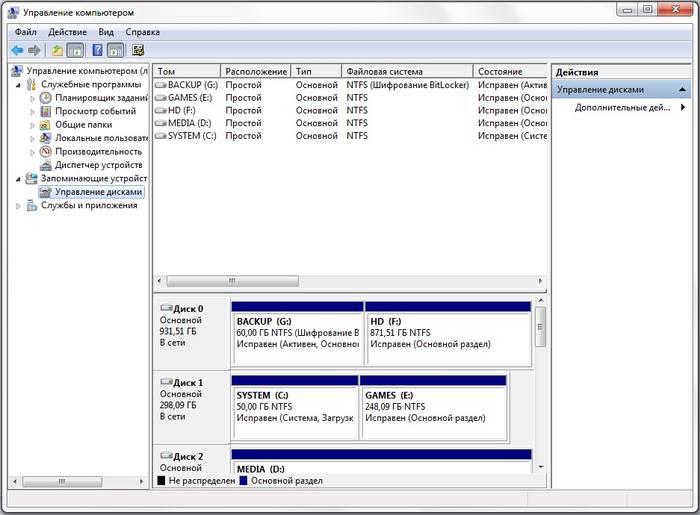 Процесс форматирования дисков с помощью Windows