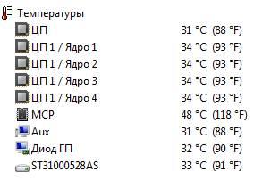 Как выбрать и сменить термопасту для ноутбука