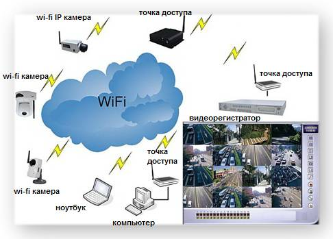 Способы усиления сигнала WIFI