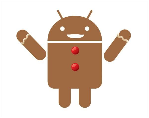 Что такое Андроид и его функции