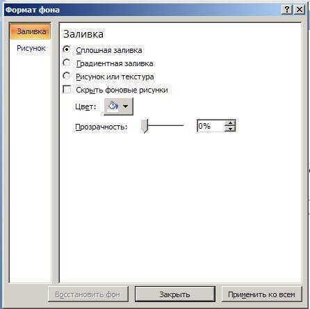 Инструкция по созданию презентации в Microsoft Power Point