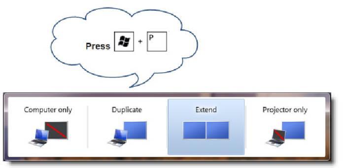Инструкция по подключению двух мониторов к компьютеру