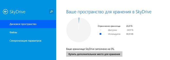 Windows 8.1: обзор интеграции со SkyDrive