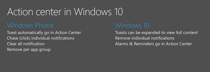 Интерактивные Live Tiles появятся в Windows 10 с будущим обновлением