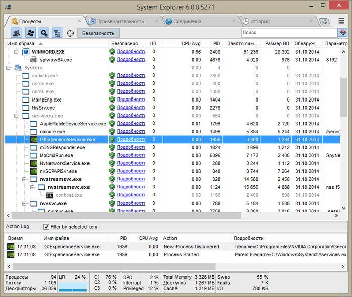 Лучшие альтернативы диспетчеру задач Windows