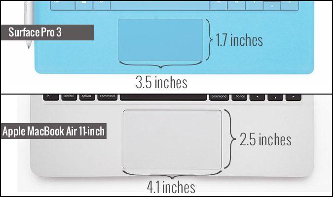 Почему Microsoft Surface Pro 3 не может заменить ноутбук
