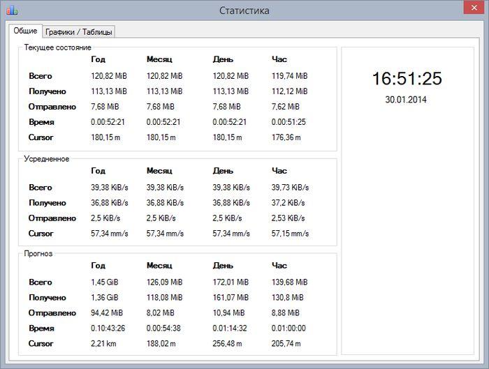 NetTraffic – мониторинг сетевого трафика (полосы пропускания) и скорости интернета в системном трее Windows