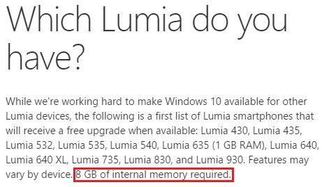 Модели с 4 Гб встроенной памяти не получат Windows 10 Mobile?