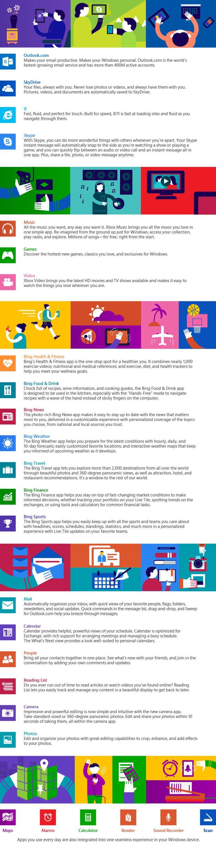 Skype будет интегрирован в Windows 8.1