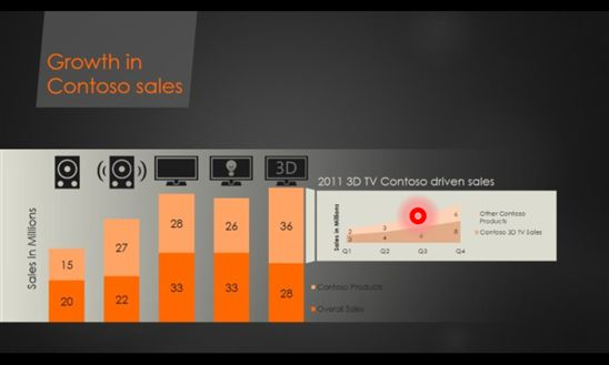 Office Remote: удаленное управление Word, Excel и PowerPoint через Windows Phone