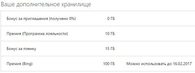 Как получить бесплатные 100 Гб в OneDrive на 2 года (Обновление: + еще 100 Гб на один год)