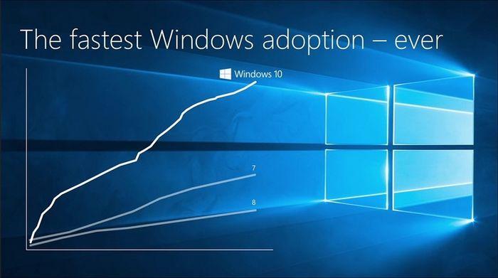 Microsoft Build 2016: самое интересное на ежегодной конференции разработчиков