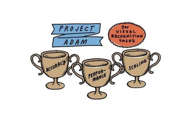 Project Adam: истинный искусственный интеллект?
