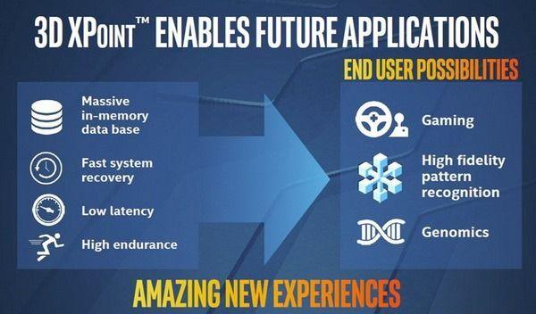 3D XPoint – первый шаг к новой компьютерной революции?