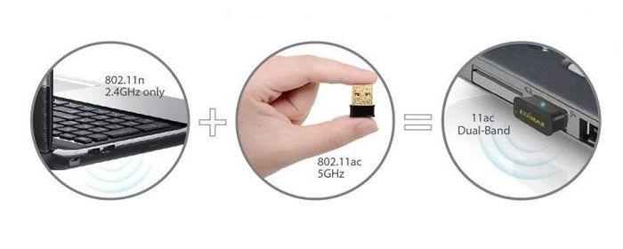 Почему вы должны начать использовать Wi-Fi 5 ГГц