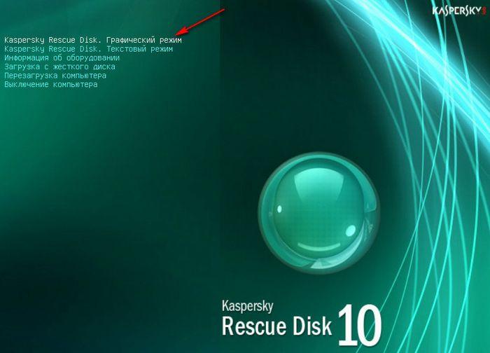 5 аварийных Live CD от создателей антивирусов