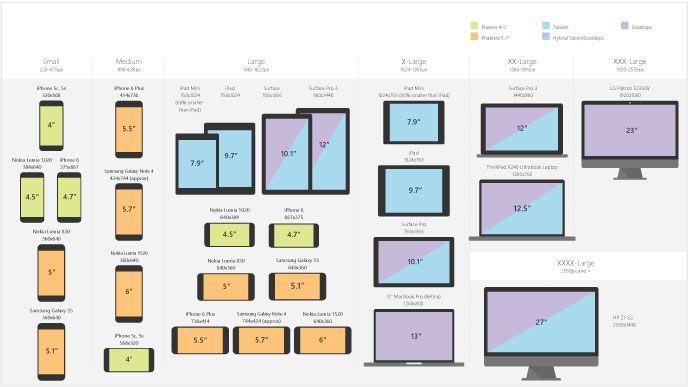 Microsoft обновила дизайн веб-версии OneDrive