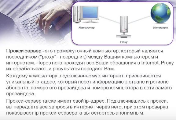 Принцип работы прокси-сервера