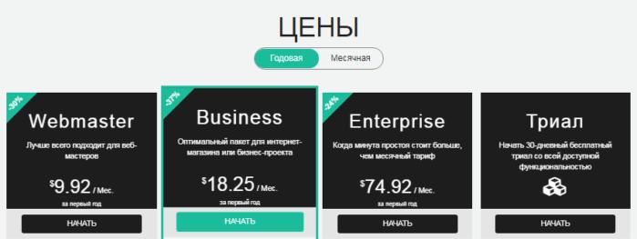 Тарифы на проверку сайта на доступность