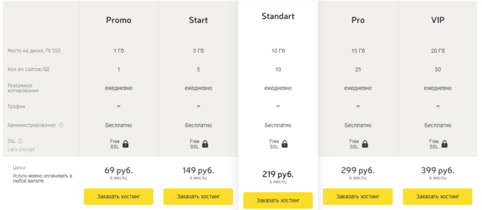 Тарифы VPS/VDS серверов от AdminVPSг AdminVPS