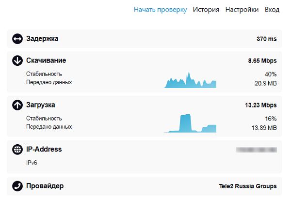Отчет замеров скорости интернета Отчет проверки Speedcheck